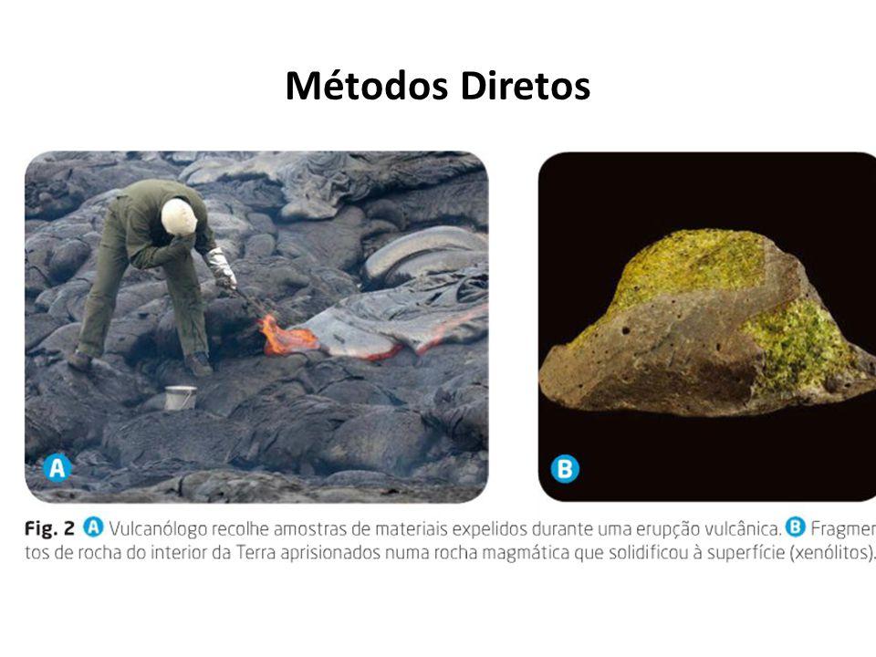Métodos Diretos Um exemplo de método direto é a vulcanologia- estudo da atividade vulcânica. Quando os vulcões estão em atividade, lançam para o exter