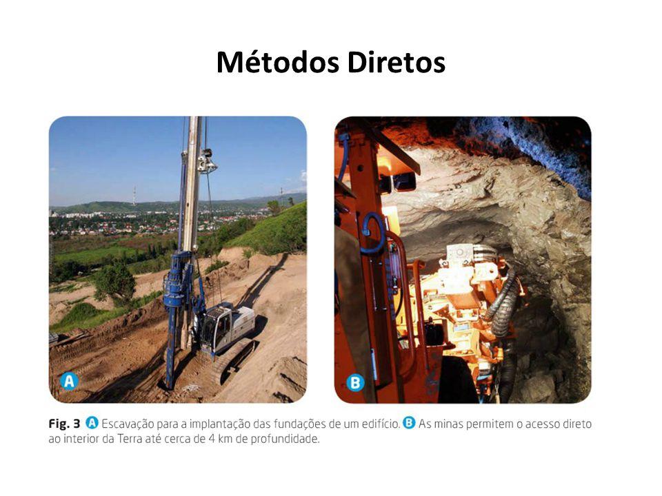 Métodos Diretos As escavações do terreno e a exploração mineira são exemplos de métodos diretos. As escavações do terreno e a exploração mineira permi