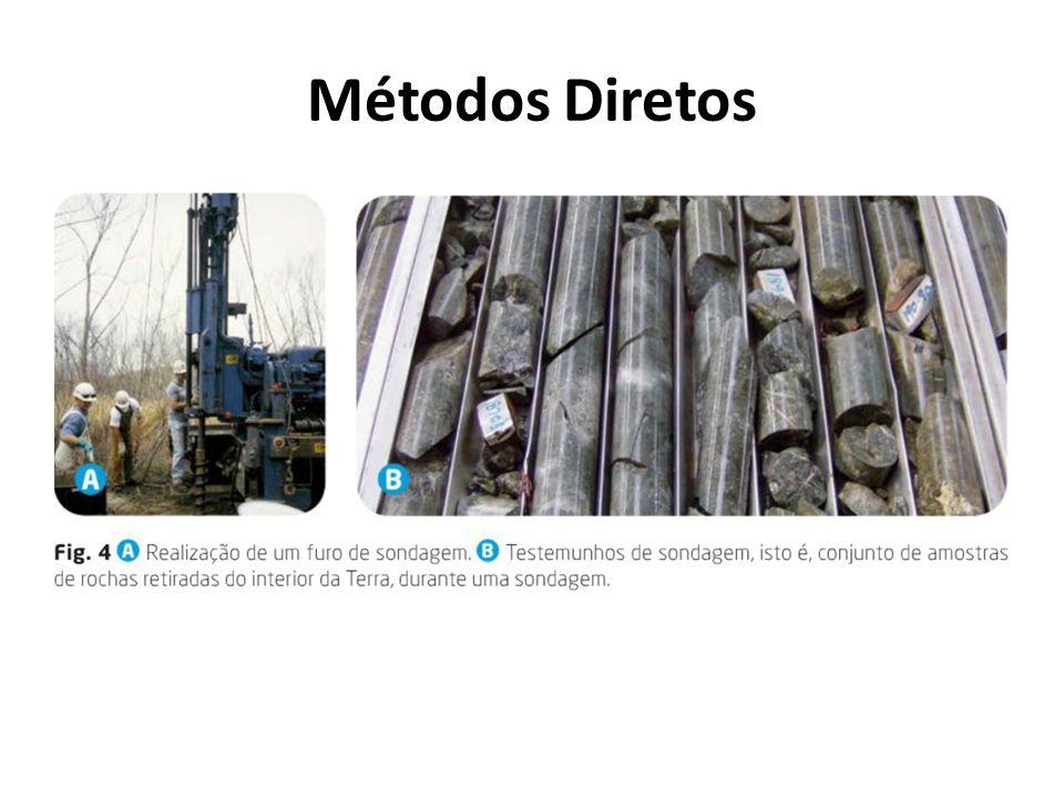 Métodos Diretos As sondagens geológicas são também um exemplo de método direto. Estas, consistem em furos abertos no terreno com a finalidade de recol