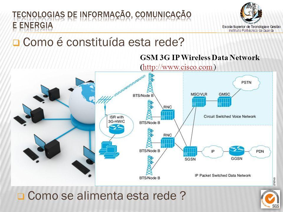 Como se alimenta esta rede ? GSM 3G IP Wireless Data Network (http://www.cisco.com )http://www.cisco.com  Como é constituída esta rede?
