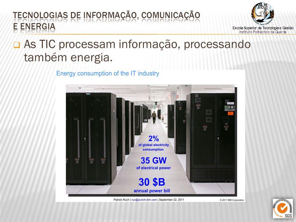  As TIC processam informação, processando também energia.