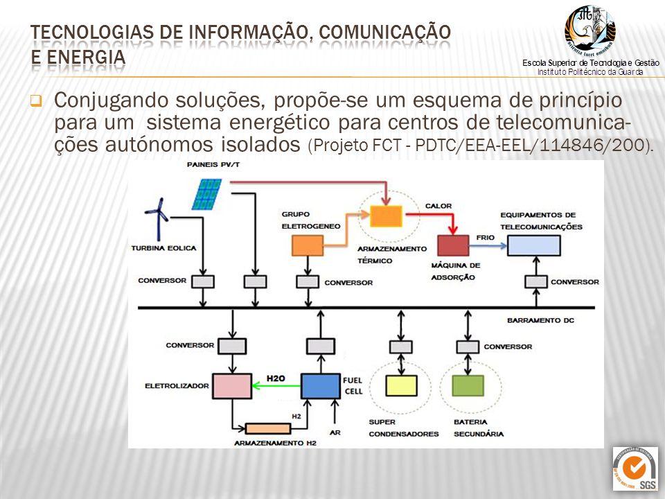  Conjugando soluções, propõe-se um esquema de princípio para um sistema energético para centros de telecomunica- ções autónomos isolados (Projeto FCT
