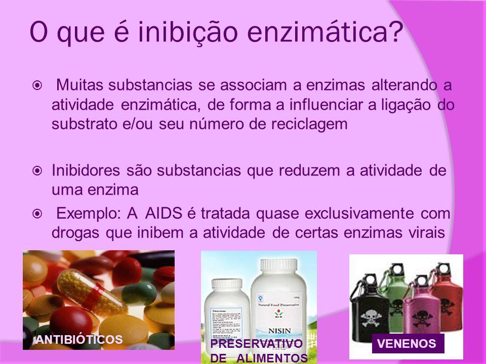O que é inibição enzimática?  Muitas substancias se associam a enzimas alterando a atividade enzimática, de forma a influenciar a ligação do substrat