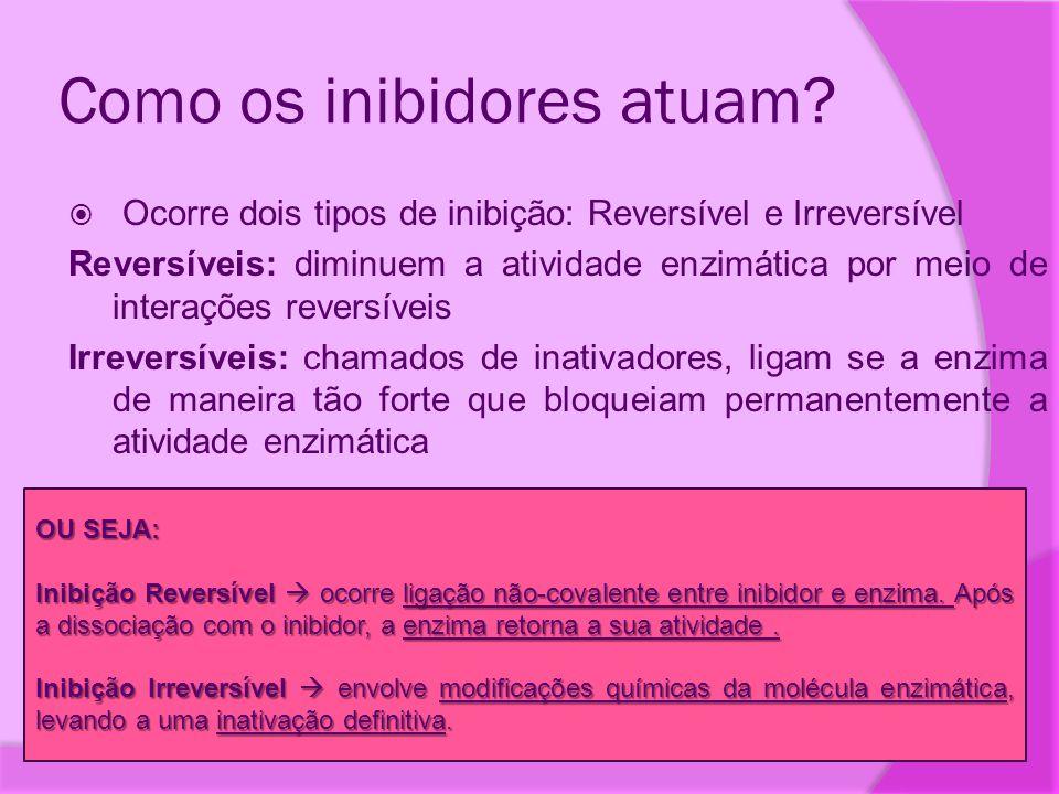 Como os inibidores atuam?  Ocorre dois tipos de inibição: Reversível e Irreversível Reversíveis: diminuem a atividade enzimática por meio de interaçõ