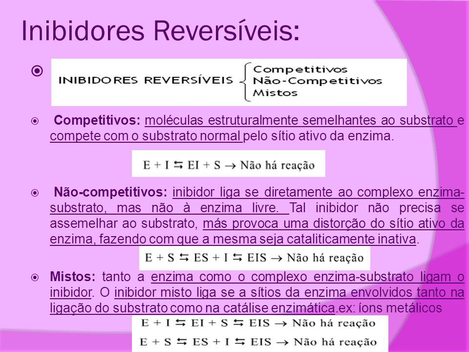 Inibidores Reversíveis:   Competitivos: moléculas estruturalmente semelhantes ao substrato e compete com o substrato normal pelo sítio ativo da enzi