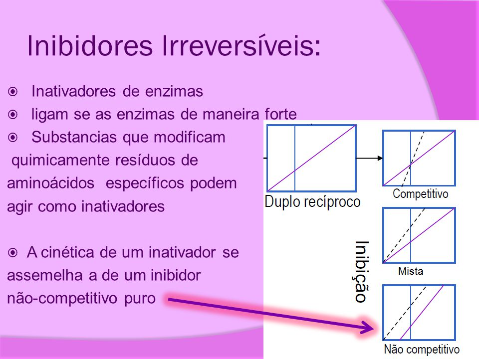Inibidores Irreversíveis:  Inativadores de enzimas  ligam se as enzimas de maneira forte  Substancias que modificam quimicamente resíduos de aminoá