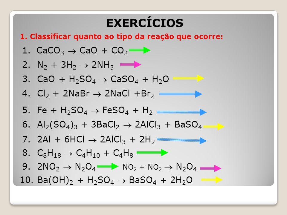 EXERCÍCIOS 1. Classificar quanto ao tipo da reação que ocorre: 10. Ba(OH) 2 + H 2 SO 4  BaSO 4 + 2H 2 O 1.CaCO 3  CaO + CO 2 2. N 2 + 3H 2  2NH 3 3