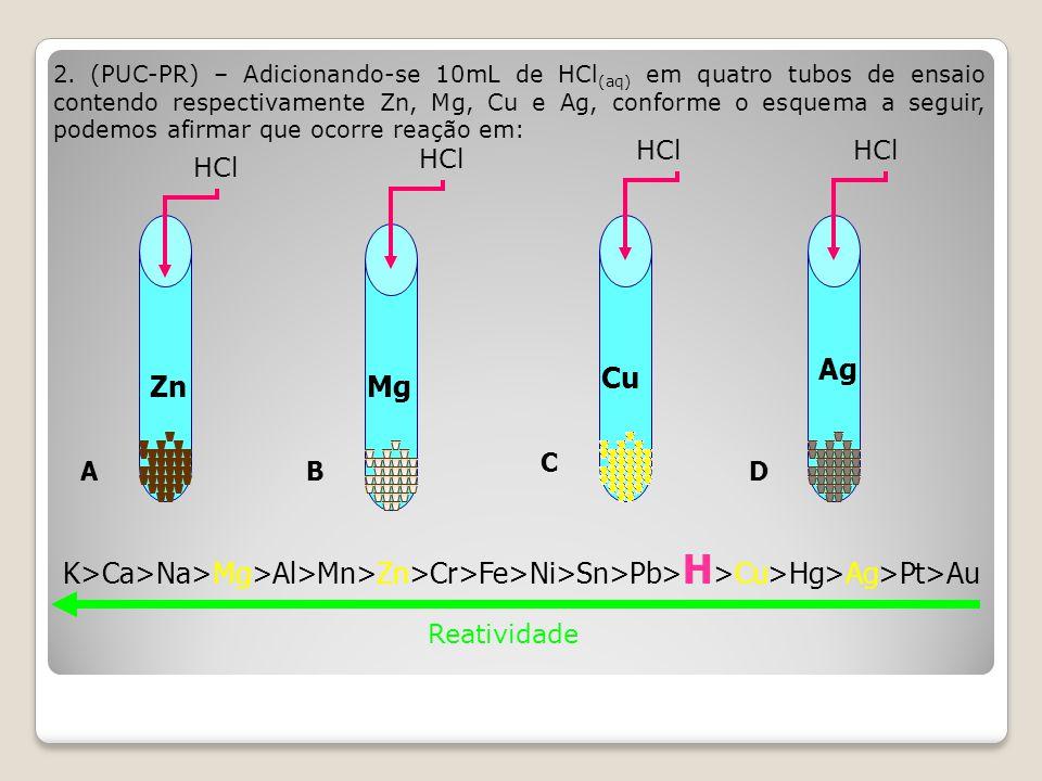 2. (PUC-PR) – Adicionando-se 10mL de HCl (aq) em quatro tubos de ensaio contendo respectivamente Zn, Mg, Cu e Ag, conforme o esquema a seguir, podemos