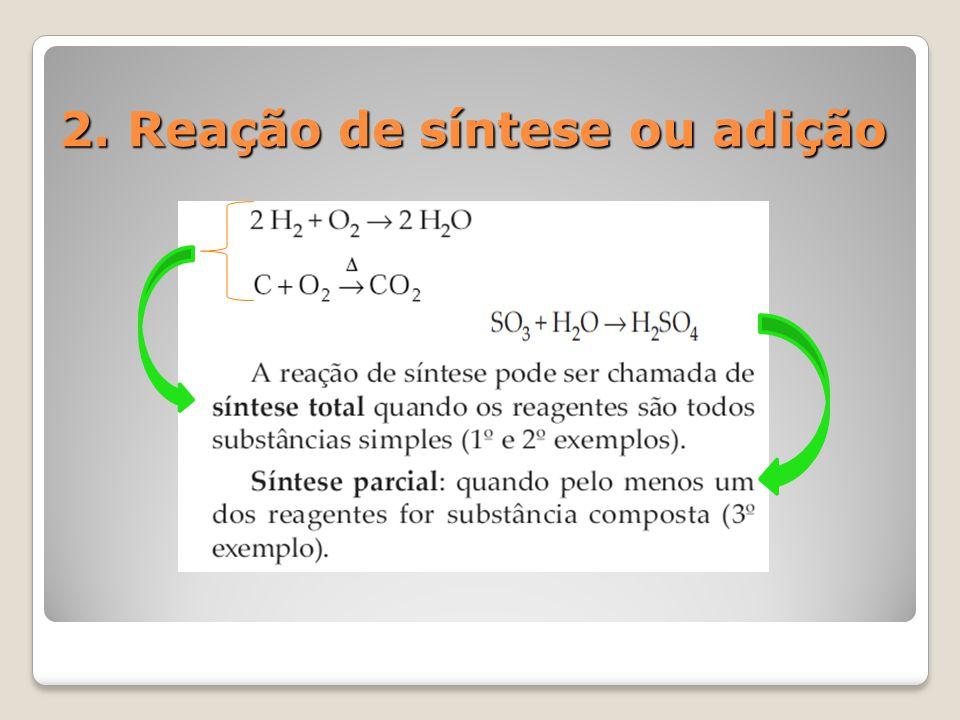 2. Reação de síntese ou adição