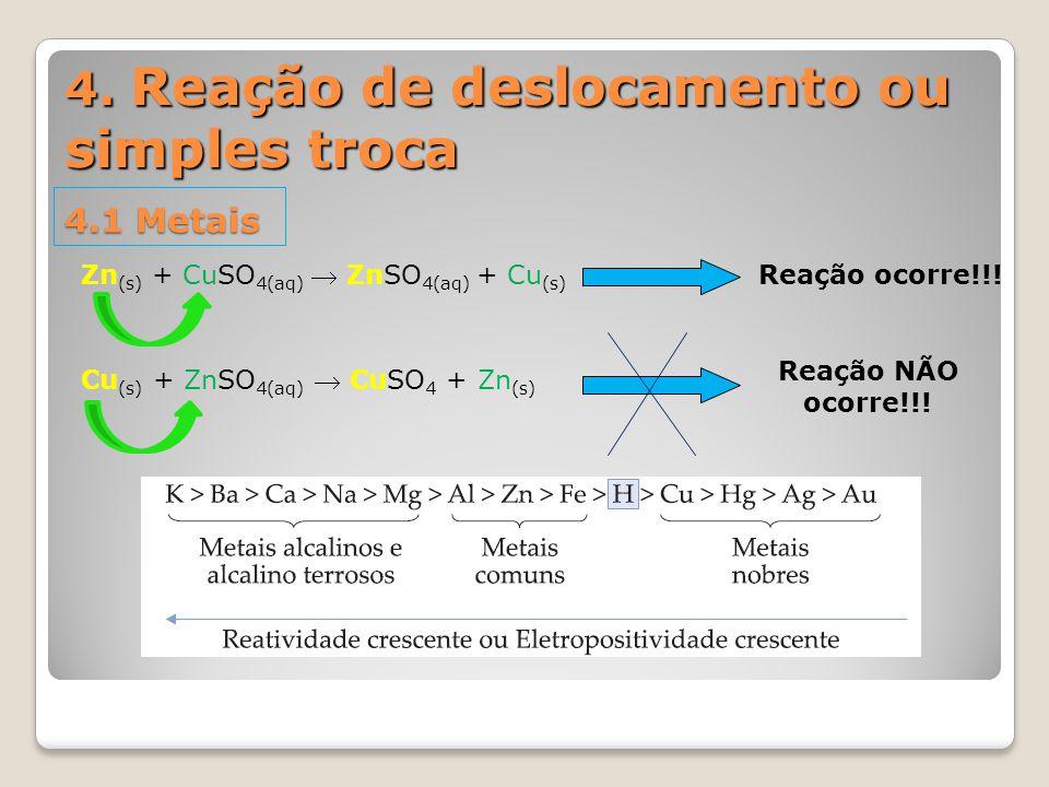 4. Reação de deslocamento ou simples troca 4.1 Metais Zn (s) + CuSO 4(aq)  ZnSO 4(aq) + Cu (s) Cu (s) + ZnSO 4(aq)  CuSO 4 + Zn (s) Reação ocorre!!!