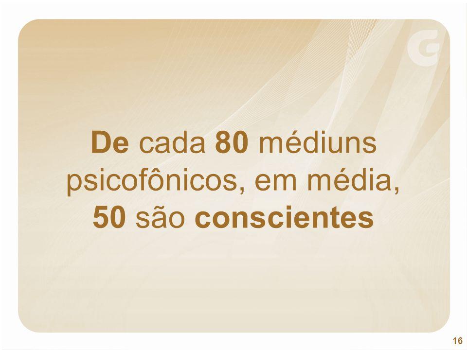 16 De cada 80 médiuns psicofônicos, em média, 50 são conscientes