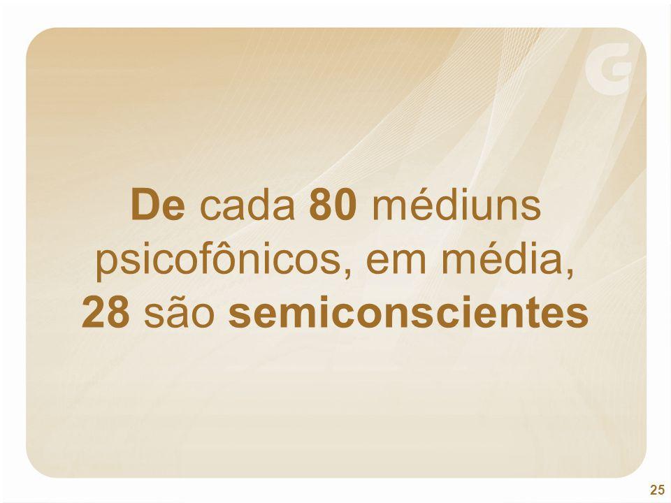 25 De cada 80 médiuns psicofônicos, em média, 28 são semiconscientes
