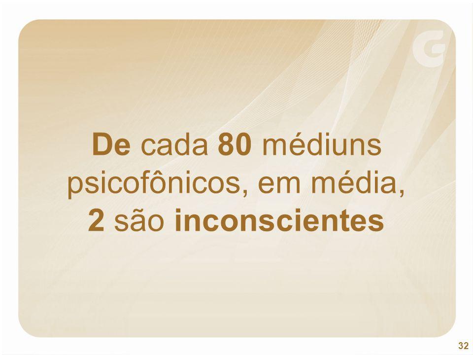 32 De cada 80 médiuns psicofônicos, em média, 2 são inconscientes