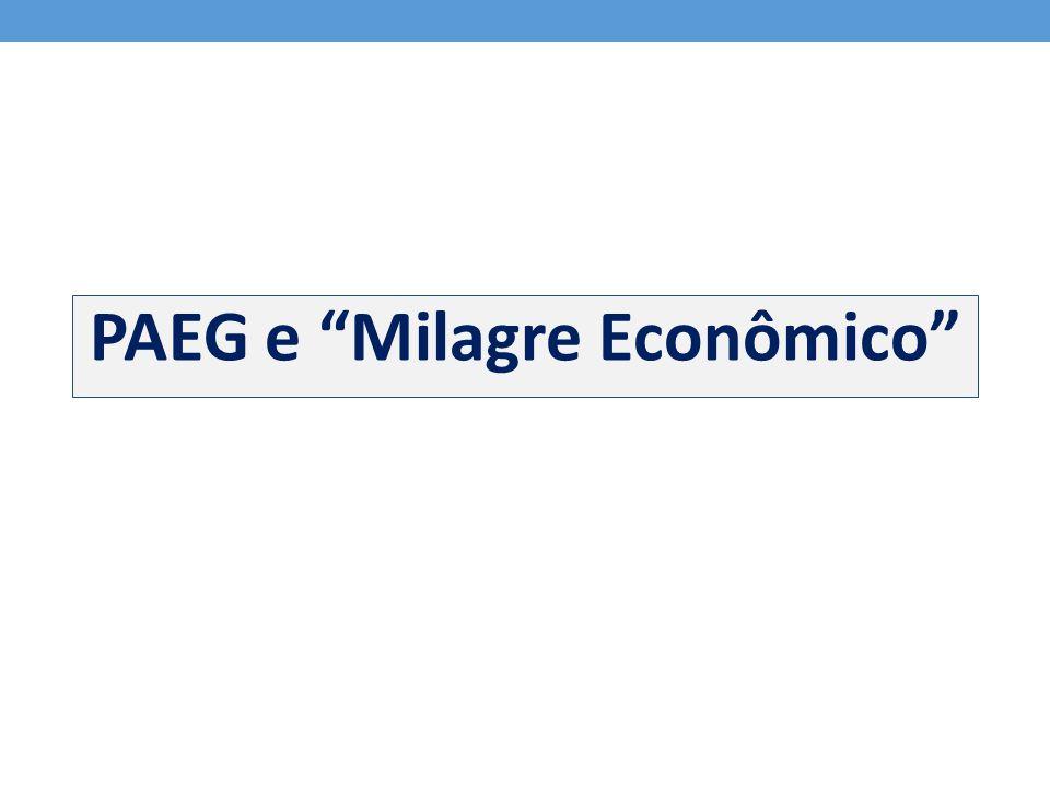 QUESTÃO 07 - 2005 Sobre o Programa de Ação Econômica do Governo (PAEG), implementado pelo Governo Castelo Branco, é correto afirmar que: 0) Esteve centrado no combate à inflação e por isto não estabeleceu metas de crescimento econômico.