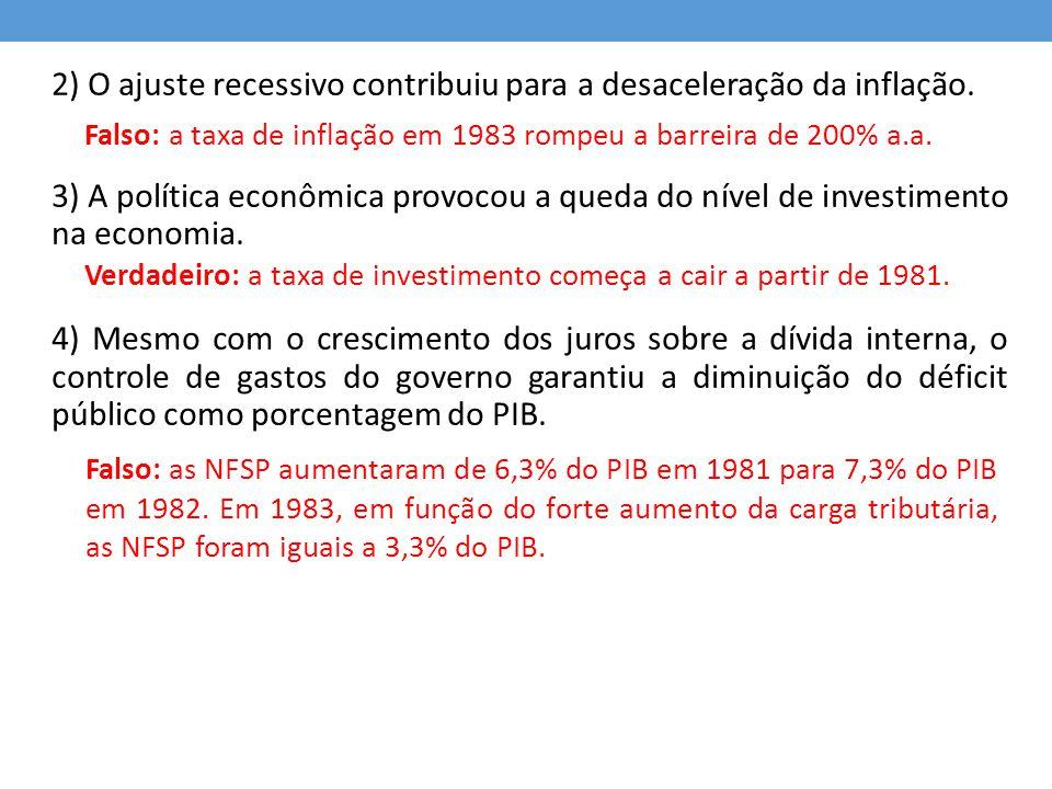 2) O ajuste recessivo contribuiu para a desaceleração da inflação. 3) A política econômica provocou a queda do nível de investimento na economia. 4) M