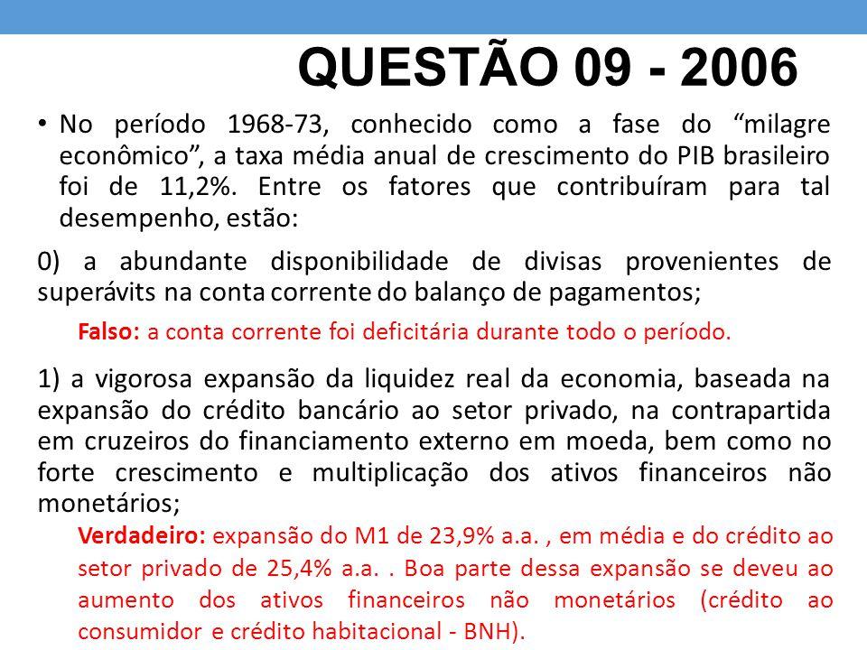 """QUESTÃO 09 - 2006 No período 1968-73, conhecido como a fase do """"milagre econômico"""", a taxa média anual de crescimento do PIB brasileiro foi de 11,2%."""