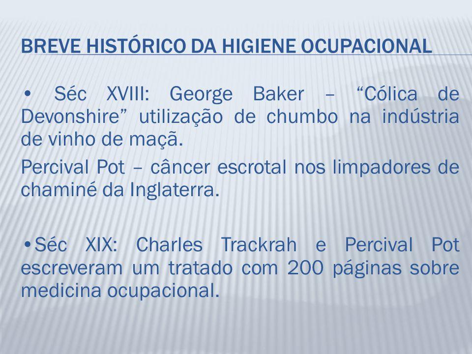 """BREVE HISTÓRICO DA HIGIENE OCUPACIONAL Séc XVIII: George Baker – """"Cólica de Devonshire"""" utilização de chumbo na indústria de vinho de maçã. Percival P"""