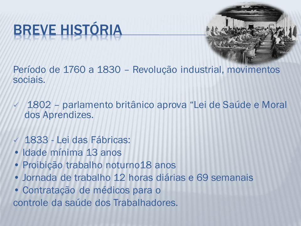 """Período de 1760 a 1830 – Revolução industrial, movimentos sociais. 1802 – parlamento britânico aprova """"Lei de Saúde e Moral dos Aprendizes. 1833 - Lei"""