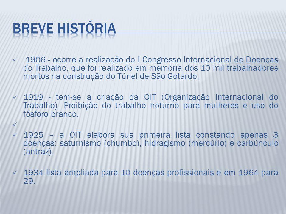 1906 - ocorre a realização do I Congresso Internacional de Doenças do Trabalho, que foi realizado em memória dos 10 mil trabalhadores mortos na constr