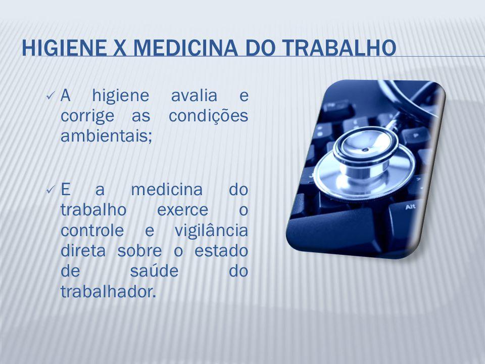 HIGIENE X MEDICINA DO TRABALHO A higiene avalia e corrige as condições ambientais; E a medicina do trabalho exerce o controle e vigilância direta sobr