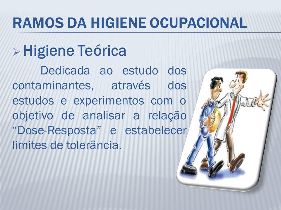 RAMOS DA HIGIENE OCUPACIONAL  Higiene Teórica Dedicada ao estudo dos contaminantes, através dos estudos e experimentos com o objetivo de analisar a r