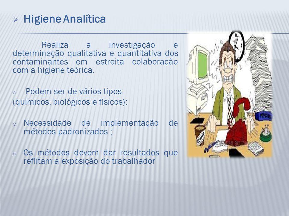  Higiene Analítica Realiza a investigação e determinação qualitativa e quantitativa dos contaminantes em estreita colaboração com a higiene teórica.