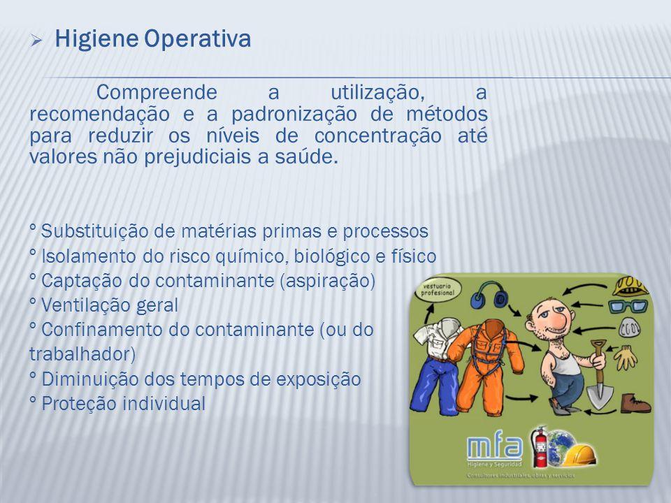  Higiene Operativa Compreende a utilização, a recomendação e a padronização de métodos para reduzir os níveis de concentração até valores não prejudi
