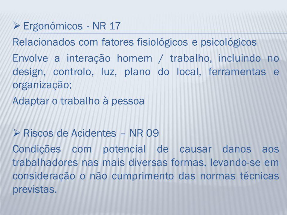  Ergonómicos - NR 17 Relacionados com fatores fisiológicos e psicológicos Envolve a interação homem / trabalho, incluindo no design, controlo, luz, p