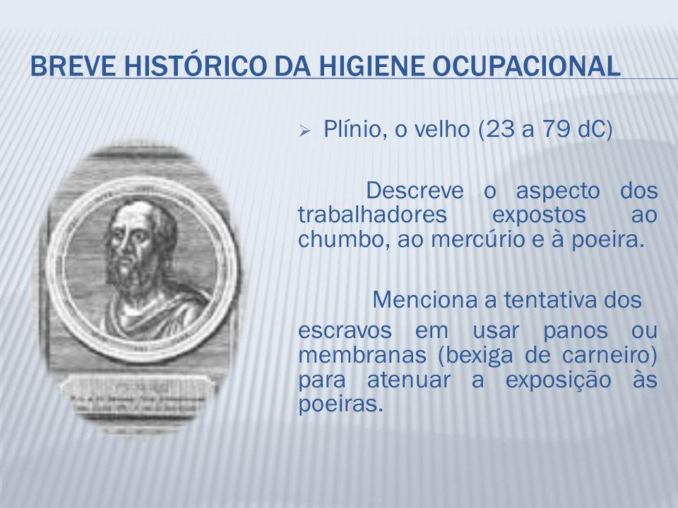 BREVE HISTÓRICO DA HIGIENE OCUPACIONAL  Plínio, o velho (23 a 79 dC) Descreve o aspecto dos trabalhadores expostos ao chumbo, ao mercúrio e à poeira.