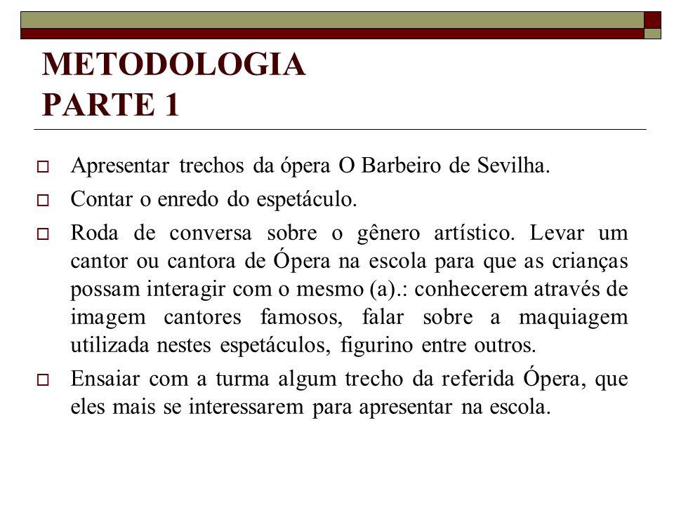 METODOLOGIA PARTE 1  Apresentar trechos da ópera O Barbeiro de Sevilha.  Contar o enredo do espetáculo.  Roda de conversa sobre o gênero artístico.