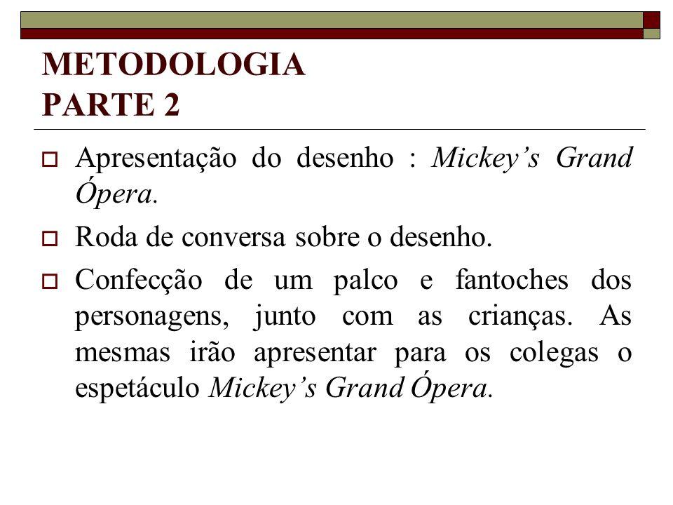 METODOLOGIA PARTE 2  Apresentação do desenho : Mickey's Grand Ópera.  Roda de conversa sobre o desenho.  Confecção de um palco e fantoches dos pers
