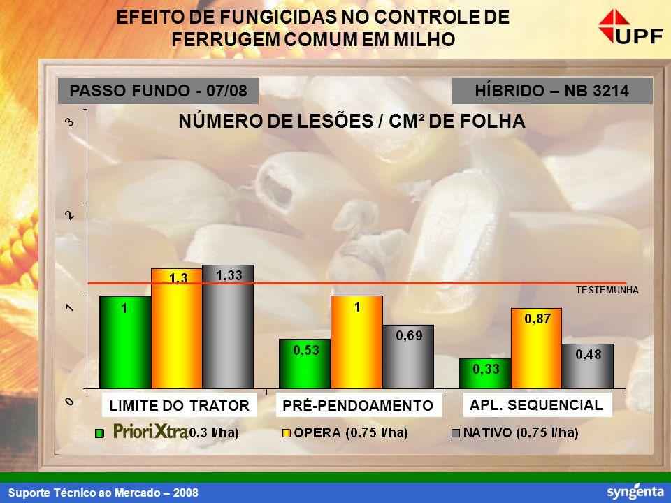 Suporte Técnico ao Mercado – 2008 EFEITO DE FUNGICIDAS NO CONTROLE DE FERRUGEM COMUM EM MILHO PRODUTIVIDADE – Scs / ha – U 13% TESTEMUNHA LIMITE DO TRATORPRÉ-PENDOAMENTO APL.