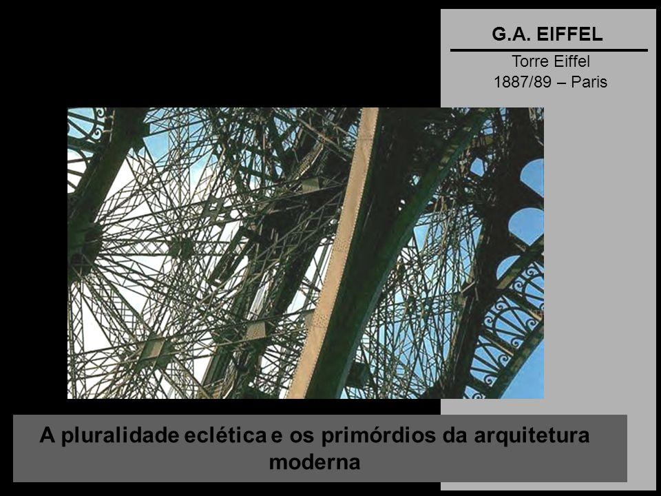 A pluralidade eclética e os primórdios da arquitetura moderna G.A. EIFFEL Torre Eiffel 1887/89 – Paris