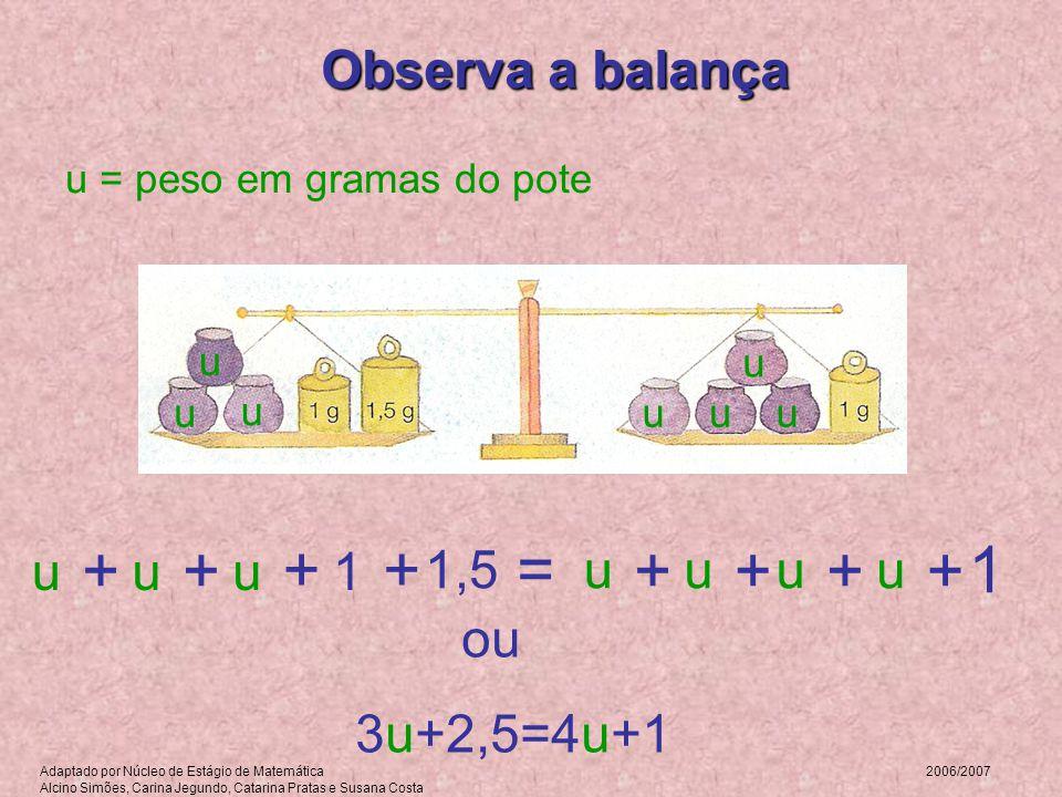 Observa a balança u = peso em gramas do pote u u u = uuu ++ + + + 1,5 1 uuuu u u uu +++ 1 Adaptado por Núcleo de Estágio de Matemática 2006/2007 Alcin