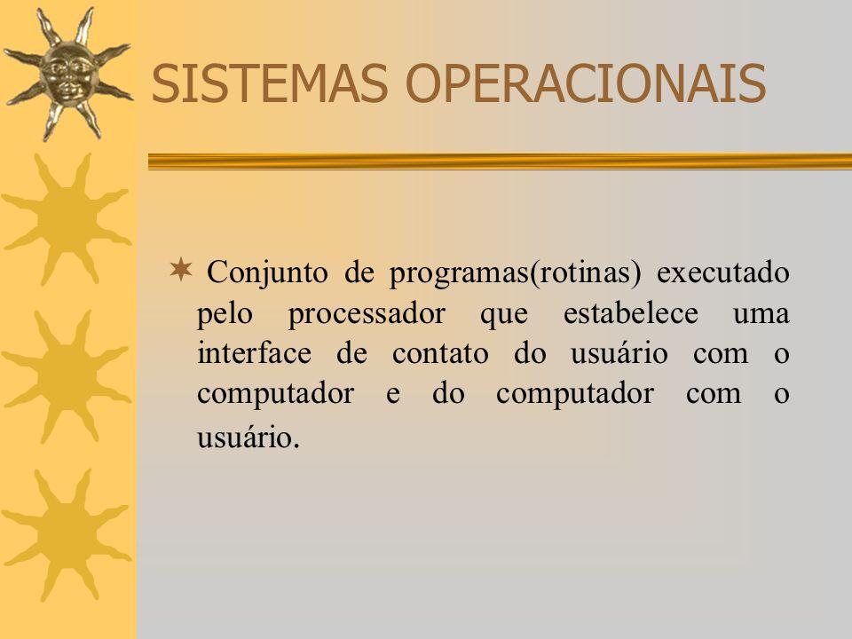 SISTEMAS OPERACIONAIS  Conjunto de programas(rotinas) executado pelo processador que estabelece uma interface de contato do usuário com o computador