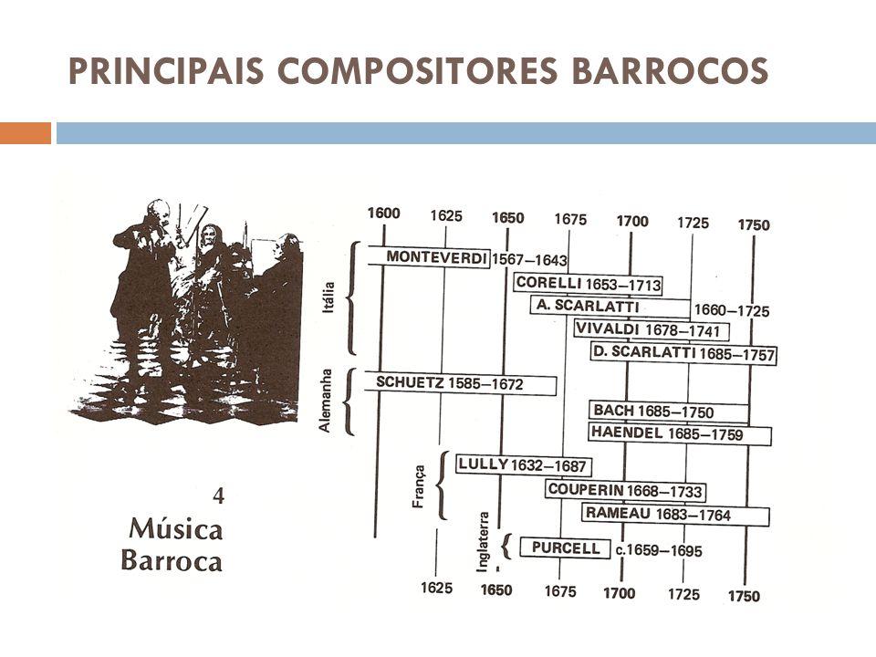 PRINCIPAIS COMPOSITORES BARROCOS