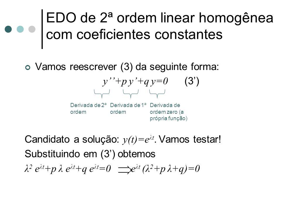 EDO de 2ª ordem linear homogênea com coeficientes constantes Vamos reescrever (3) da seguinte forma: y''+p y'+q y=0 (3') Candidato a solução: y(t)=e λ