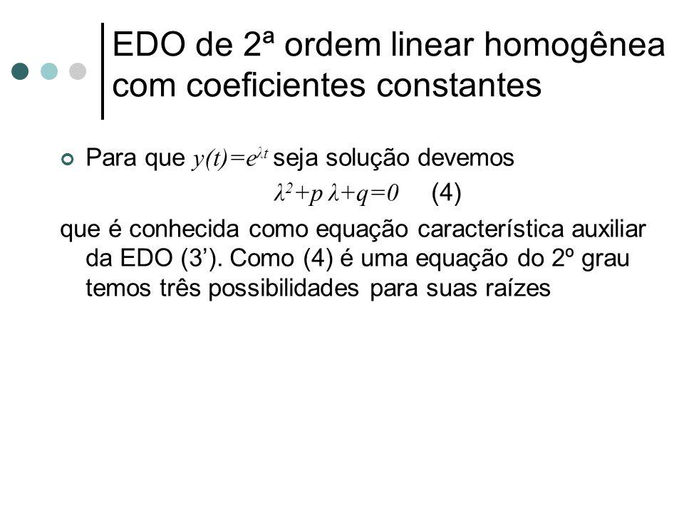 EDO de 2ª ordem linear homogênea com coeficientes constantes Para que y(t)=e λt seja solução devemos λ 2 +p λ+q=0 (4) que é conhecida como equação car