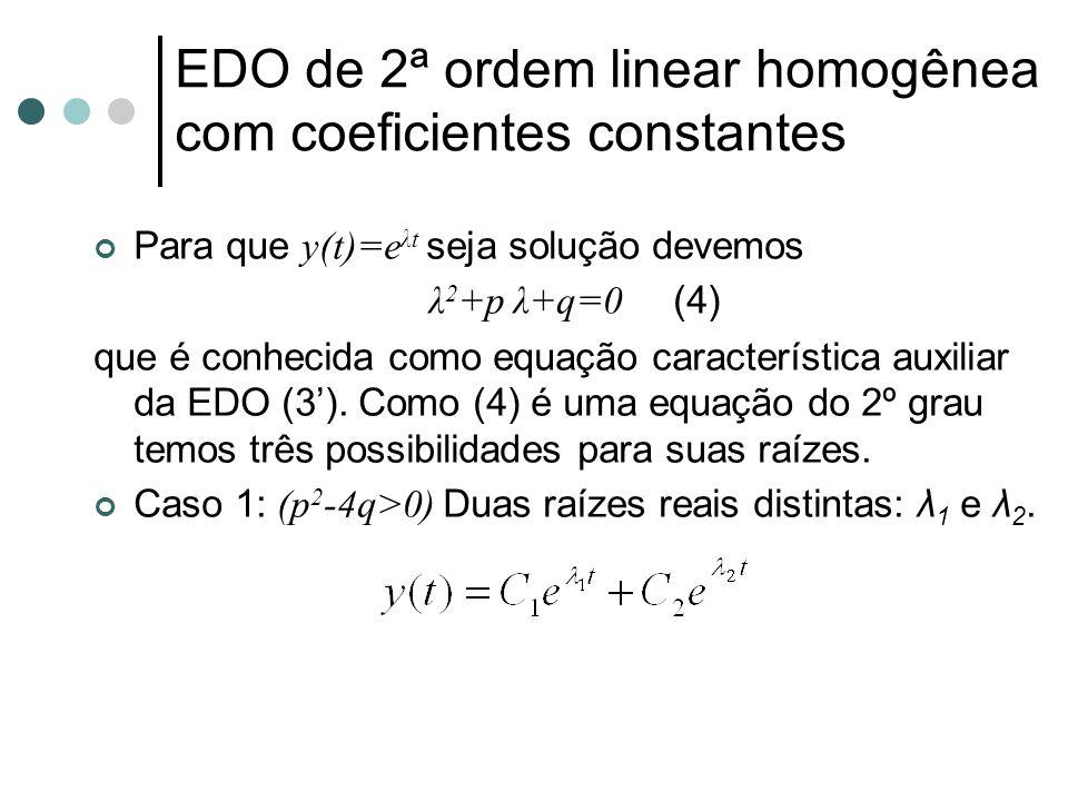 Caso 2: (p 2 -4q=0) Duas raízes reais repetidas: λ 1 = λ 2 = -p/2.