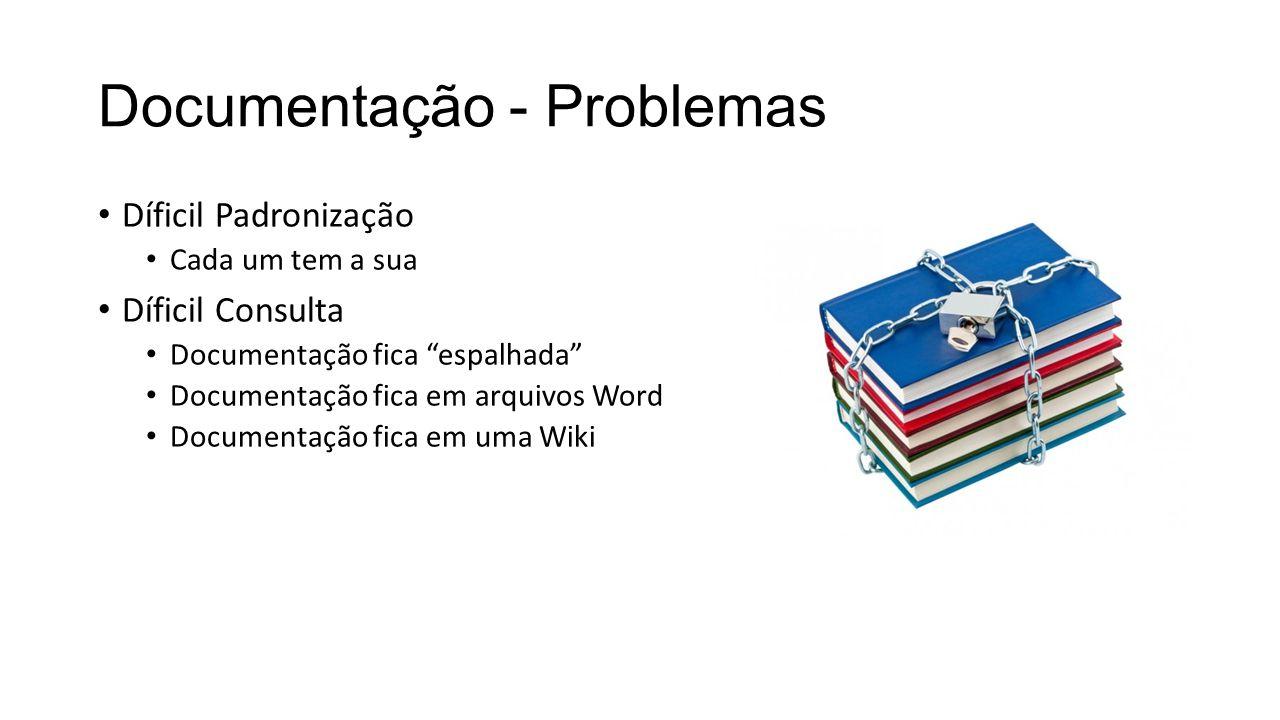 Documentação - Problemas Díficil Padronização Cada um tem a sua Díficil Consulta Documentação fica espalhada Documentação fica em arquivos Word Documentação fica em uma Wiki