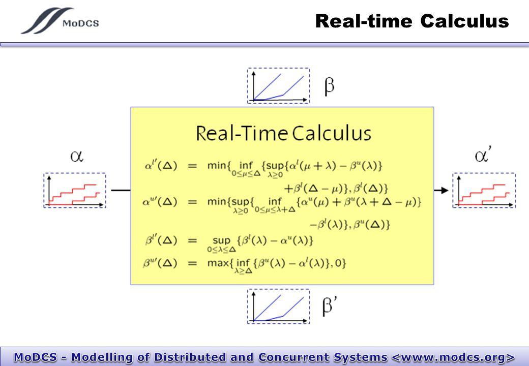 Real-time Calculus