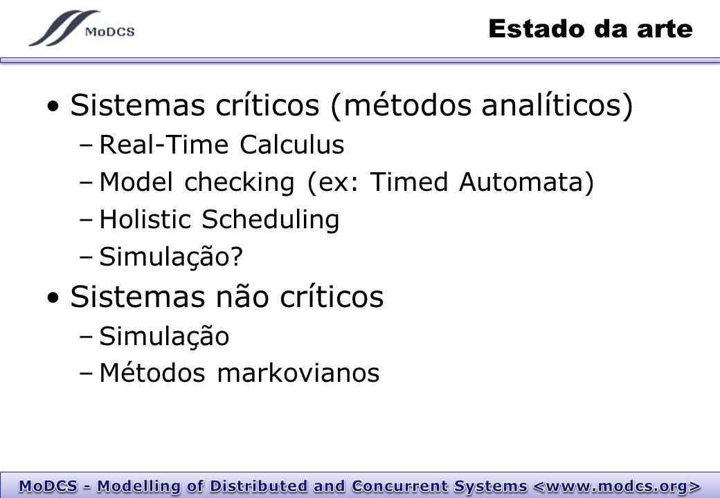 Real-time Calculus Baseado em: –Network Calculus –Max-Plus/Min-Plus Algebra