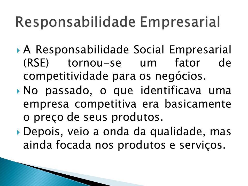  A Responsabilidade Social Empresarial (RSE) tornou-se um fator de competitividade para os negócios.  No passado, o que identificava uma empresa com
