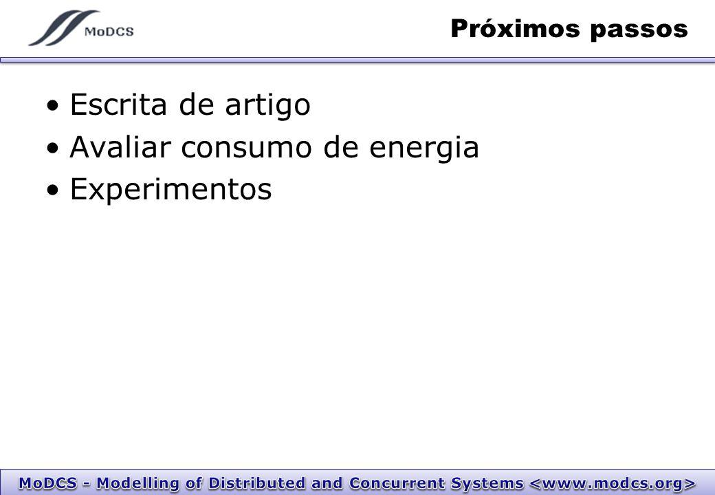 Próximos passos Escrita de artigo Avaliar consumo de energia Experimentos