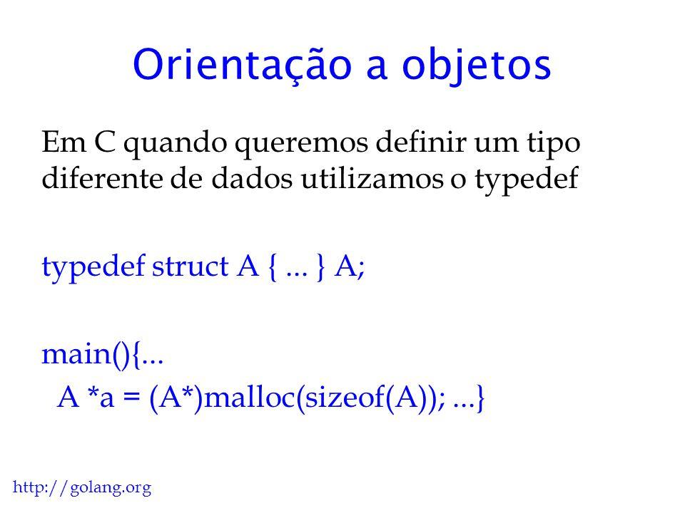 Orientação a objetos (C) E para manipularmos este novo tipo.