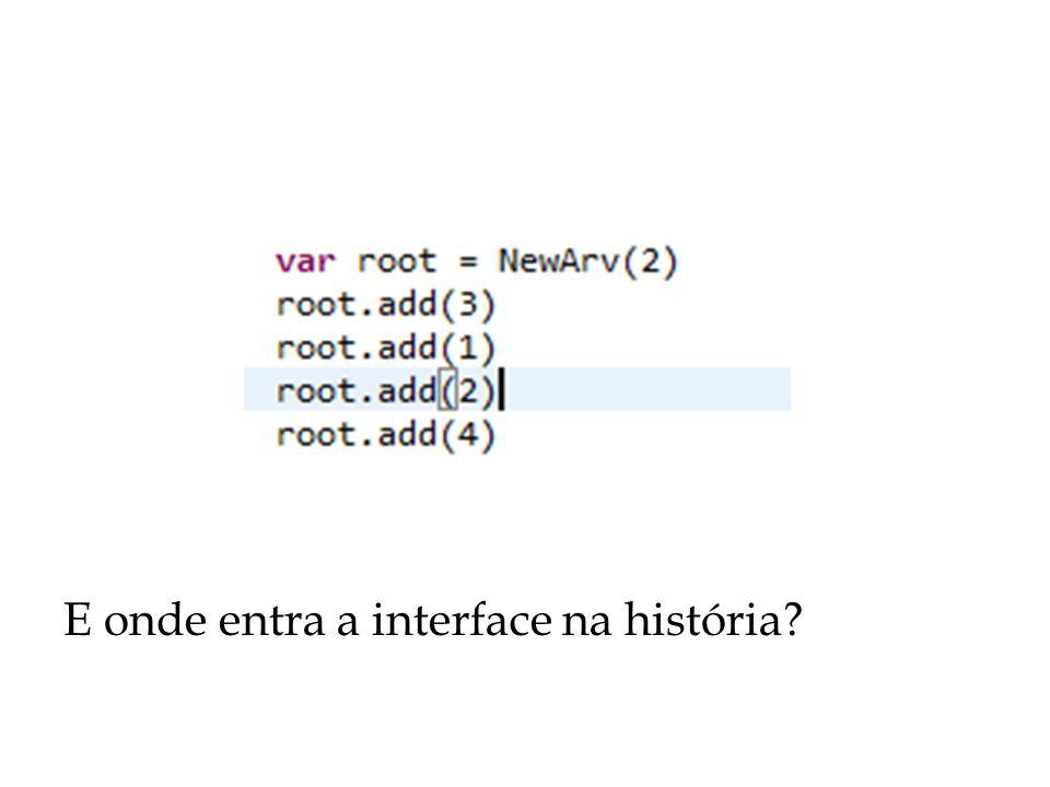 Nossa estrutura criada obedece estas três interfaces pois existem os métodos add(int) e max() que são aplicáveis a ela.