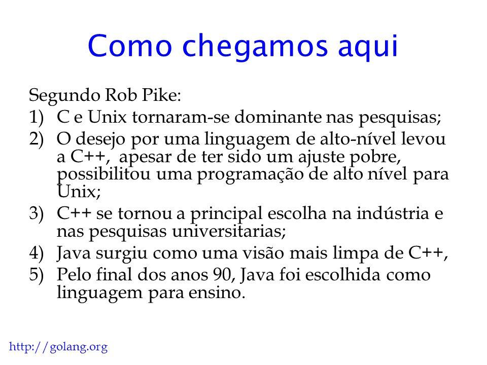 Programação se tornou díficil Essas linguagens são difíceis de usar Elas são sutis, complexas e detalhadas.