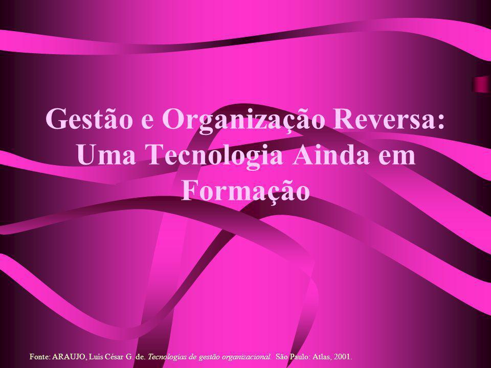 Gestão e Organização Reversa: Uma Tecnologia Ainda em Formação Fonte: ARAUJO, Luis César G. de. Tecnologias de gestão organizacional. São Paulo: Atlas