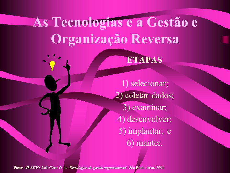 As Tecnologias e a Gestão e Organização Reversa ETAPAS 1) selecionar; 2) coletar dados; 3) examinar; 4) desenvolver; 5) implantar; e 6) manter.