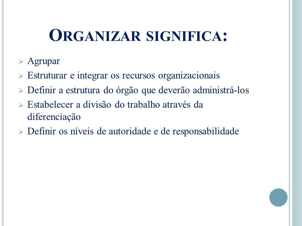 O RGANIZAR SIGNIFICA :  Agrupar  Estruturar e integrar os recursos organizacionais  Definir a estrutura do órgão que deverão administrá-los  Estabelecer a divisão do trabalho através da diferenciação  Definir os níveis de autoridade e de responsabilidade